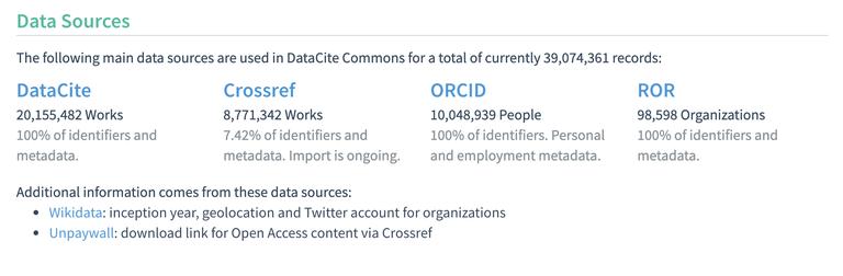 DataCite commons02